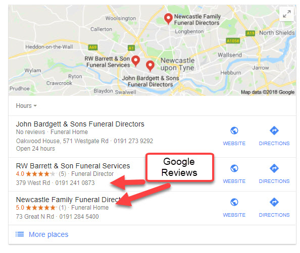 Funeral Director Reviews on Google