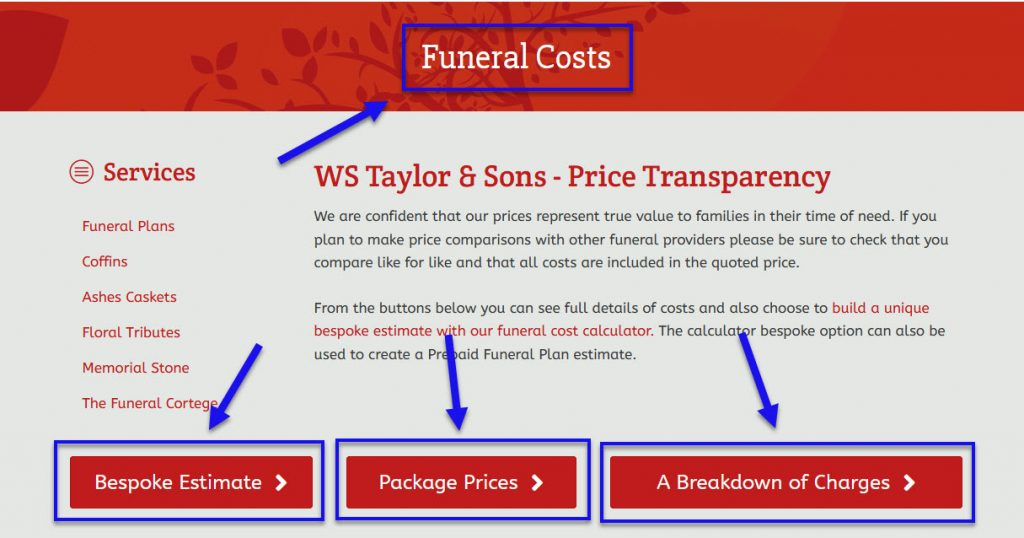 funeral costs items1